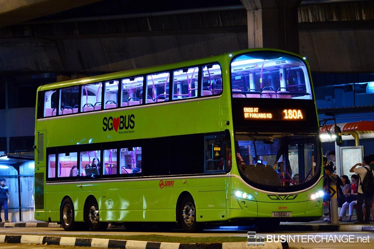 SG5042J - 180A