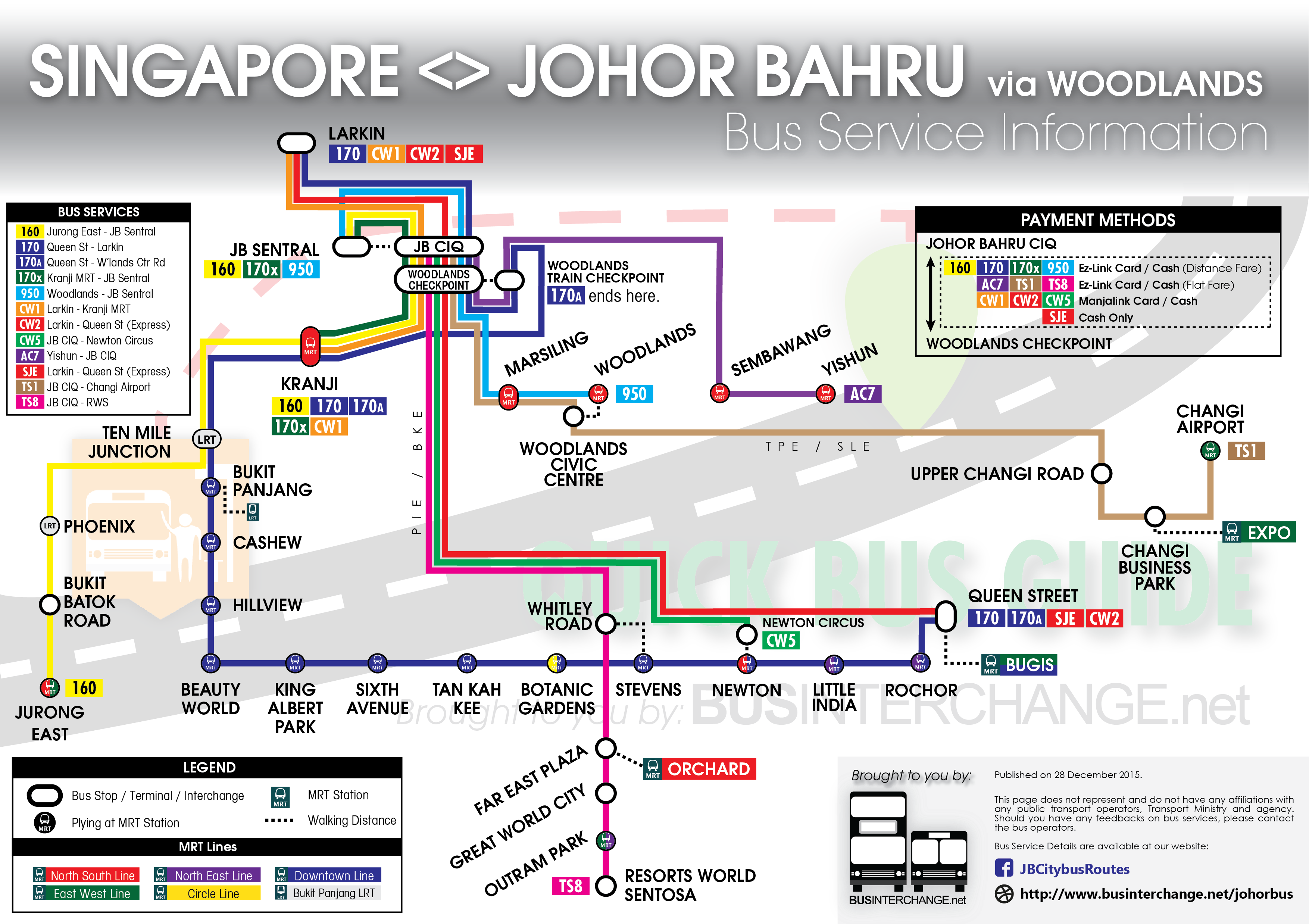 Easy Guide for Singapore - Johor Bahru Buses via Woodlands