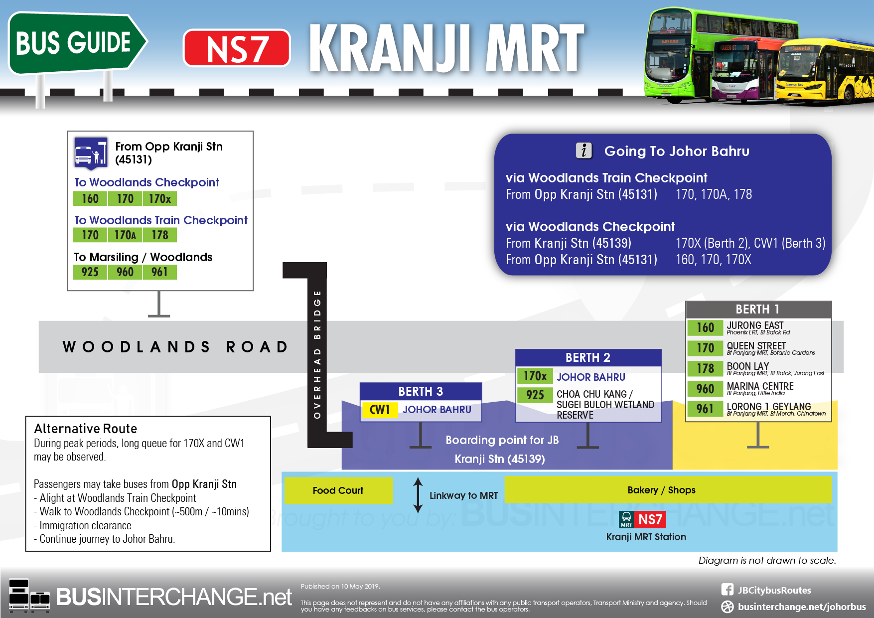 Bus guide from Kranji MRT station