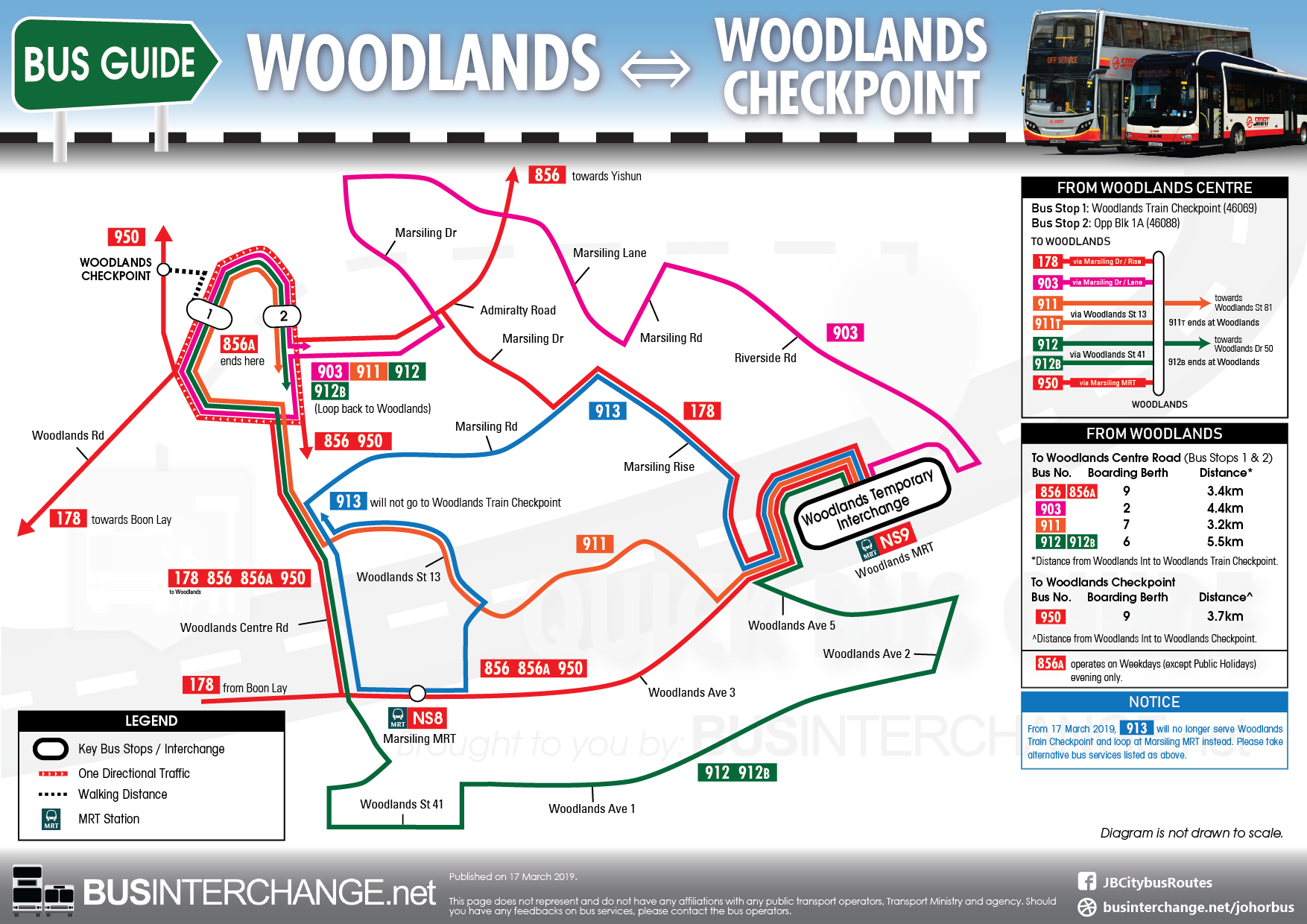 Bus services between Woodlands Interchange and Woodlands Checkpoint.