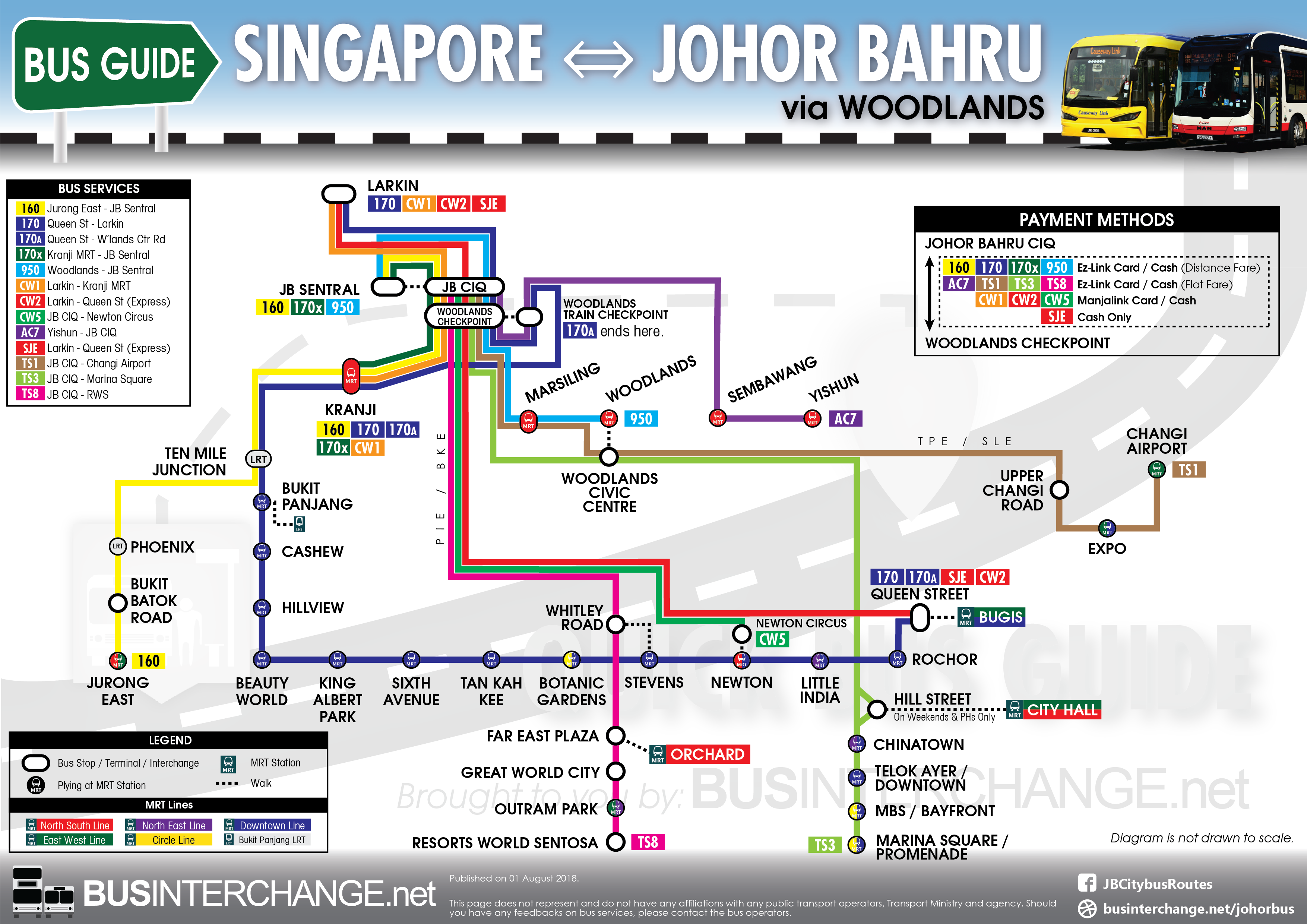Bus Services From Singapore To Johor Bahru Via Woodlands 2 Way Switch Easy Route Map For Cross Border Public Between And