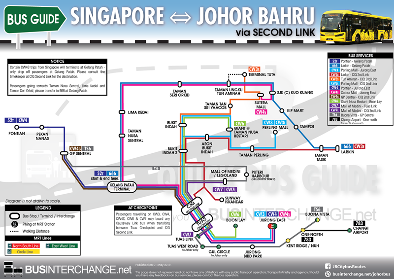 Overall bus map for bus services between Singapore and Johor Bahru via Tuas / Second Link